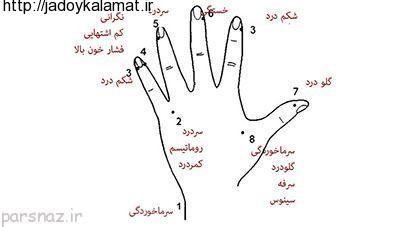 ماساژ انگشت ها و آرام کردن دردهای بدن - سلامت