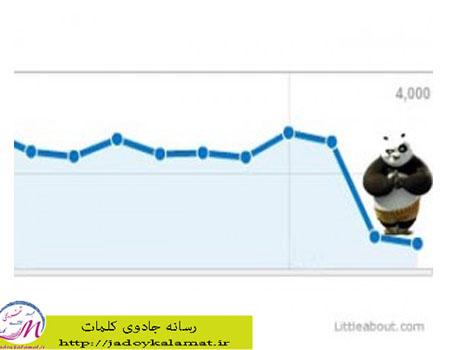 گوگل پاندا در ایران - خوب یا بد ؟!