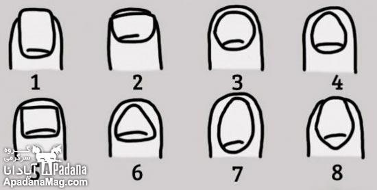 تست تشخیص شخصیت از روی ناخن+عکس